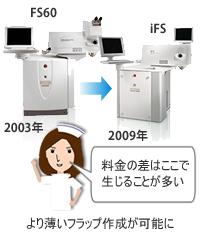イントラレースiFS、イントラレースFS60