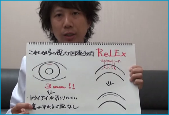 ReLExとは?